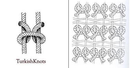 Ghiordes or Turkish Knot