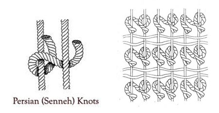 Senneh or Persian Knot