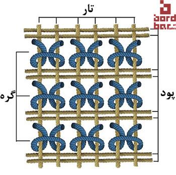 دار-قالی-ایرانی